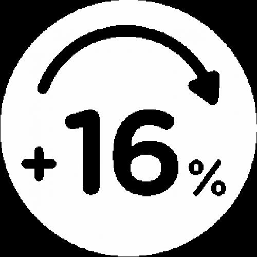 16-percent__ScaleWidthWzUwMF0